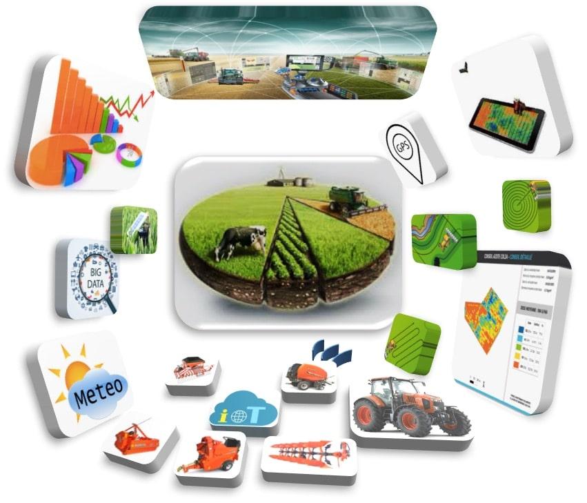 Agrinumericulture